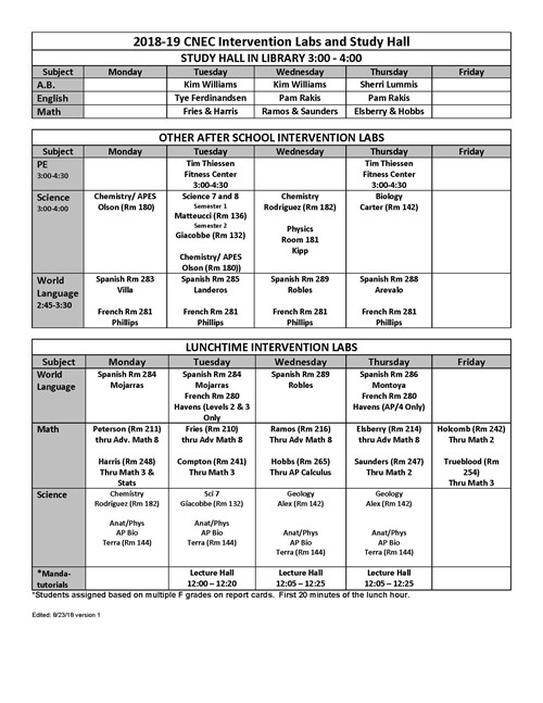 CNEC 2018 Lab and Intervention Schedule